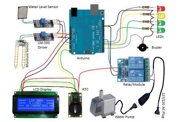 ระบบรดน้ำต้นไม้ในกระถาง อัตโนมัติ ด้วย บอร์ด Arduino